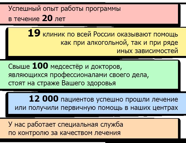 Блокировка от алкоголизма г.Москве проблемы курения наркомании алкоголизма